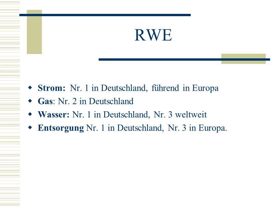 RWE Strom: Nr. 1 in Deutschland, führend in Europa