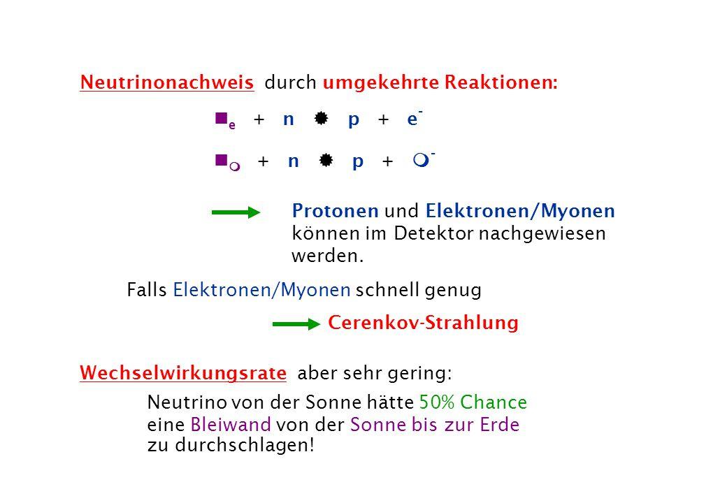 Neutrinonachweis durch umgekehrte Reaktionen: