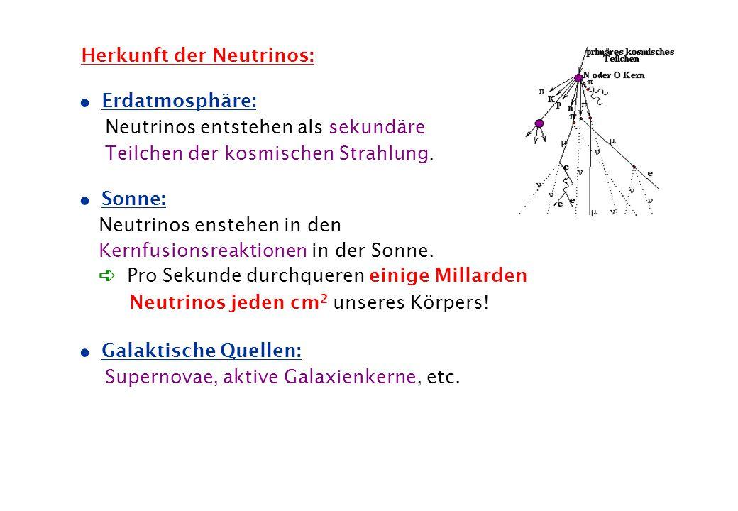 Herkunft der Neutrinos: