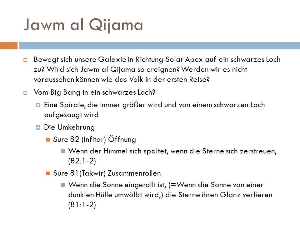 Jawm al Qijama