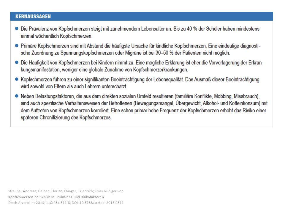Straube, Andreas; Heinen, Florian; Ebinger, Friedrich; Kries, Rüdiger von