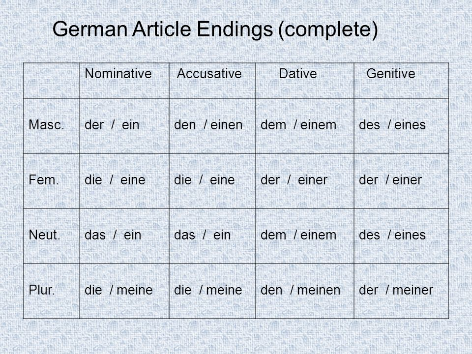 German Article Endings (complete)