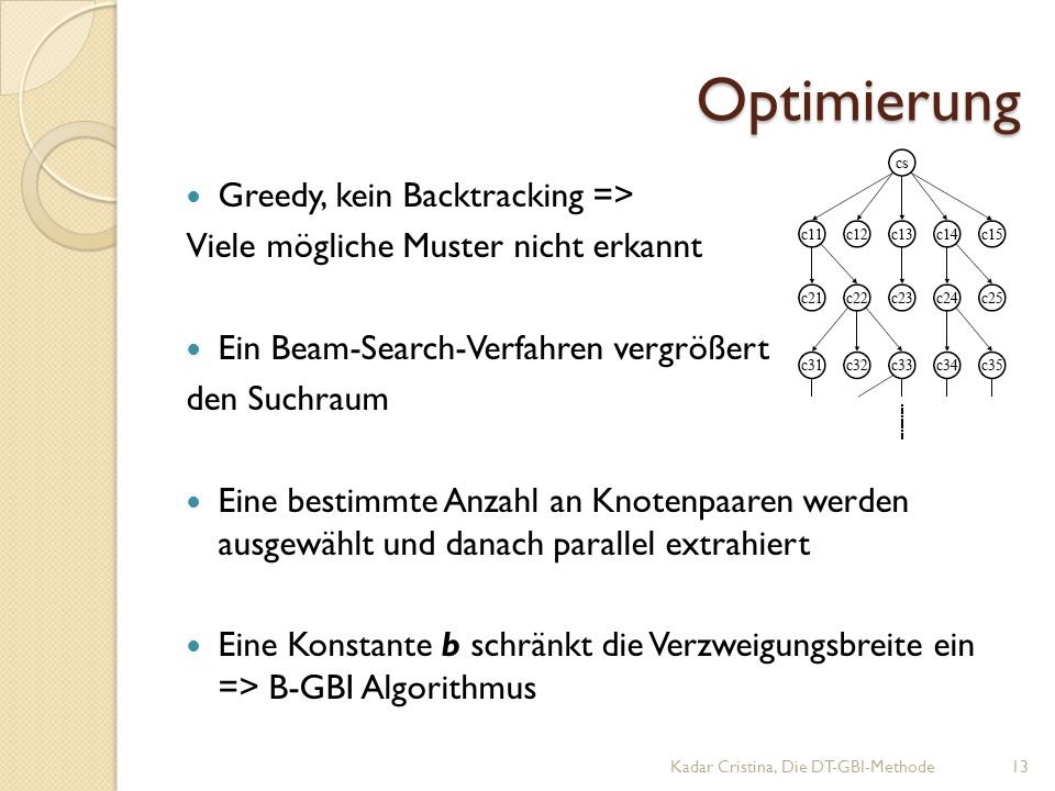 Optimierung Greedy, kein Backtracking =>
