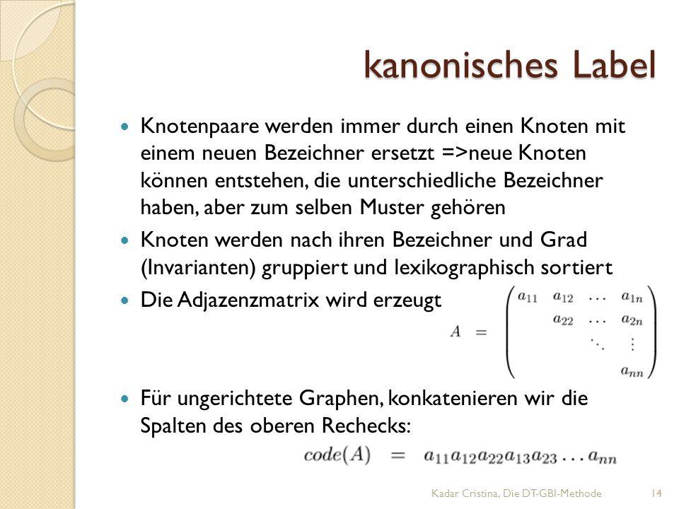 kanonisches Label