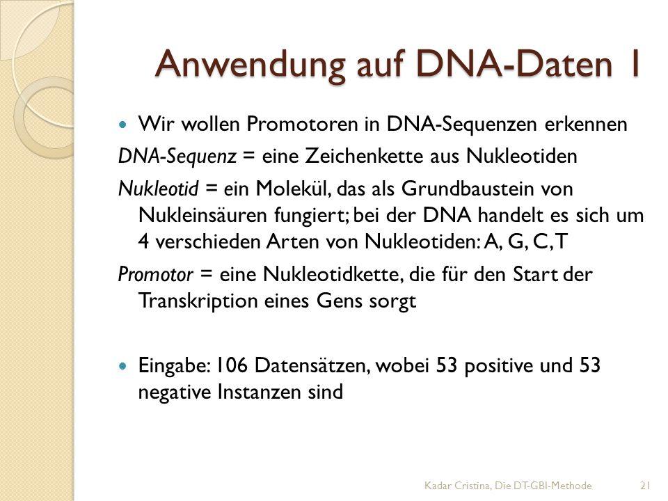 Anwendung auf DNA-Daten 1