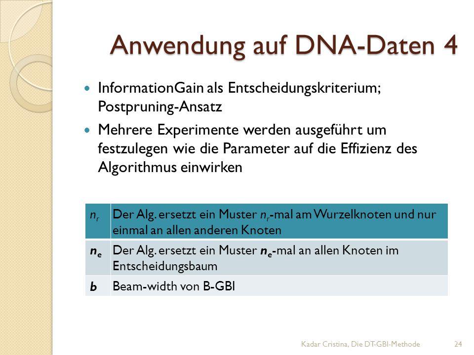 Anwendung auf DNA-Daten 4