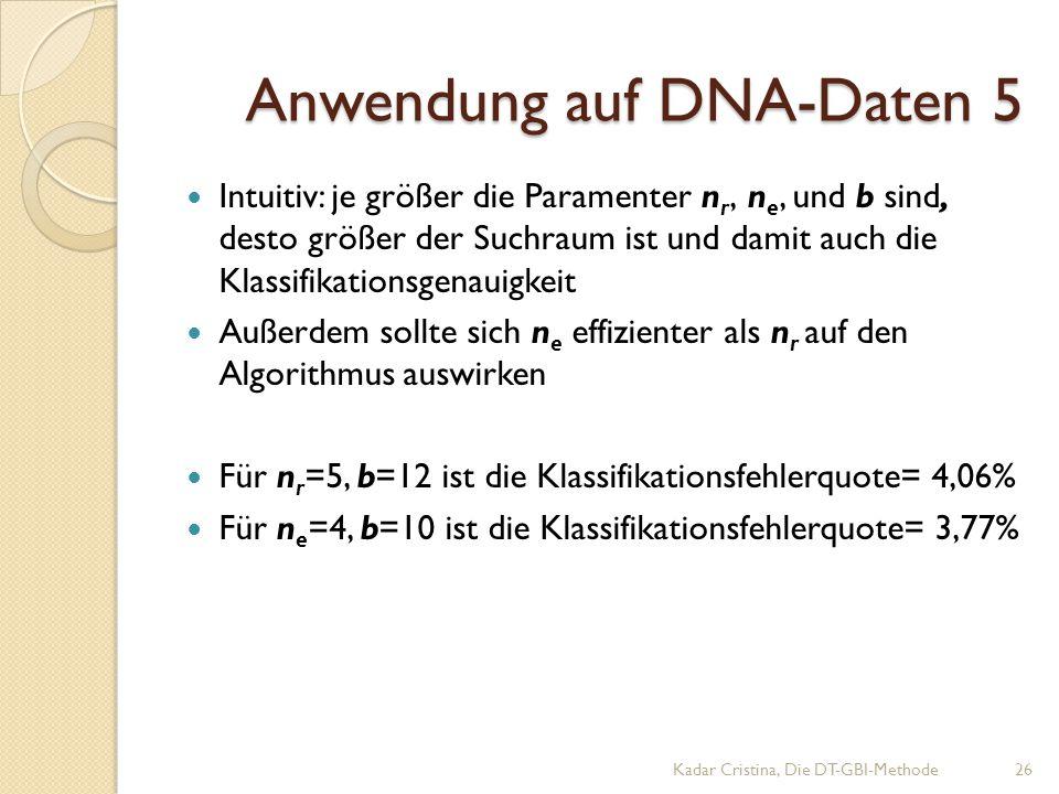Anwendung auf DNA-Daten 5