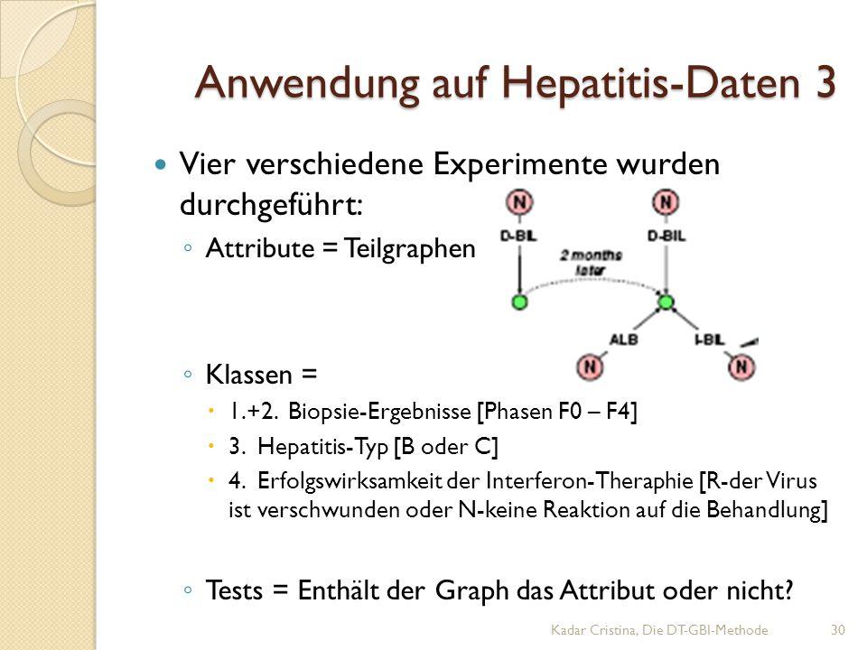 Anwendung auf Hepatitis-Daten 3