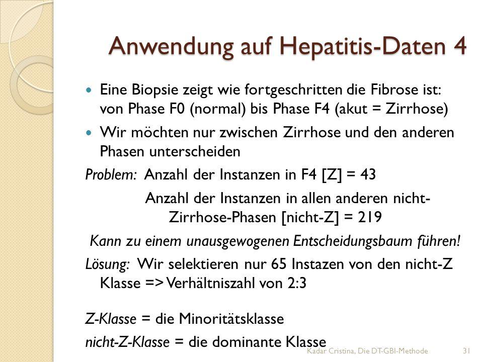 Anwendung auf Hepatitis-Daten 4