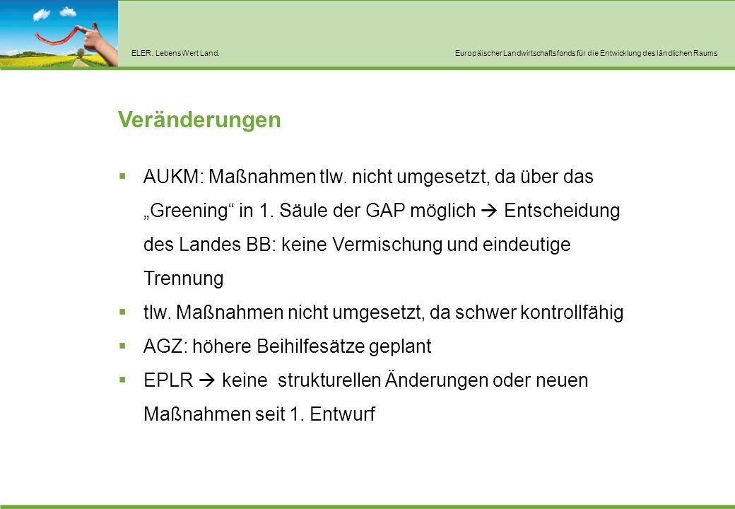 Eckdaten der Fördermaßnahme  AUKM - Teilmaßnahmen