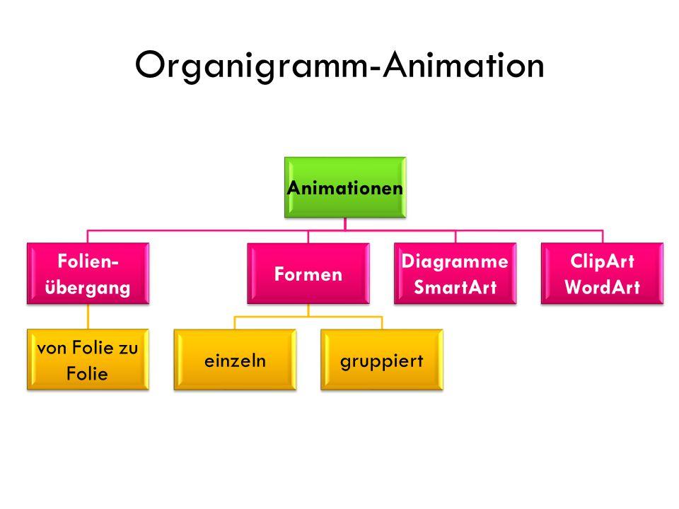Organigramm-Animation