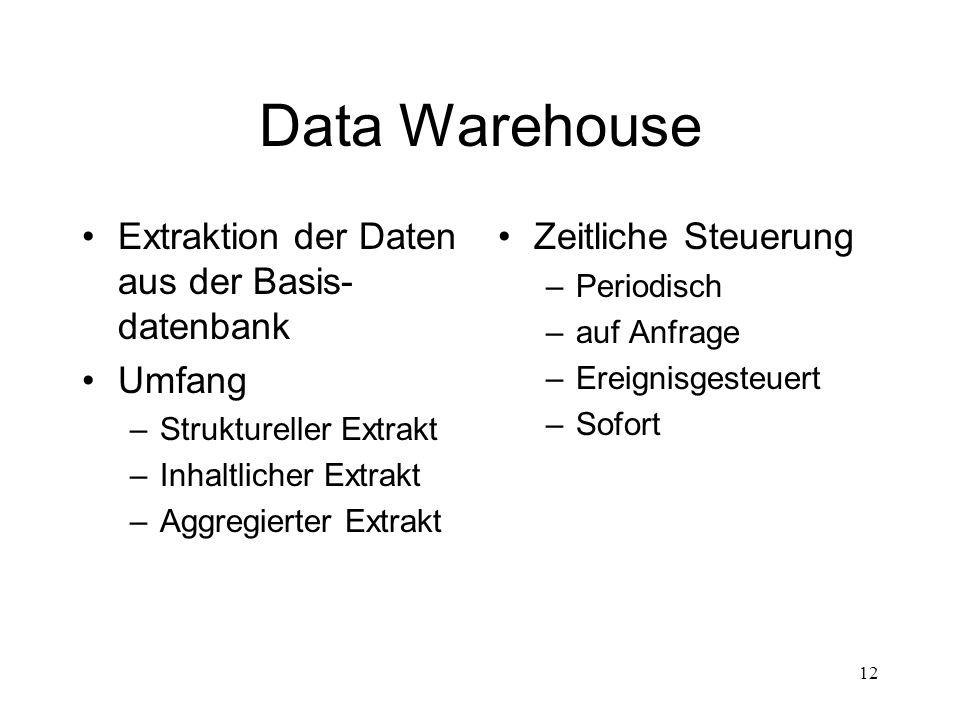 Data Warehouse Extraktion der Daten aus der Basis-datenbank Umfang