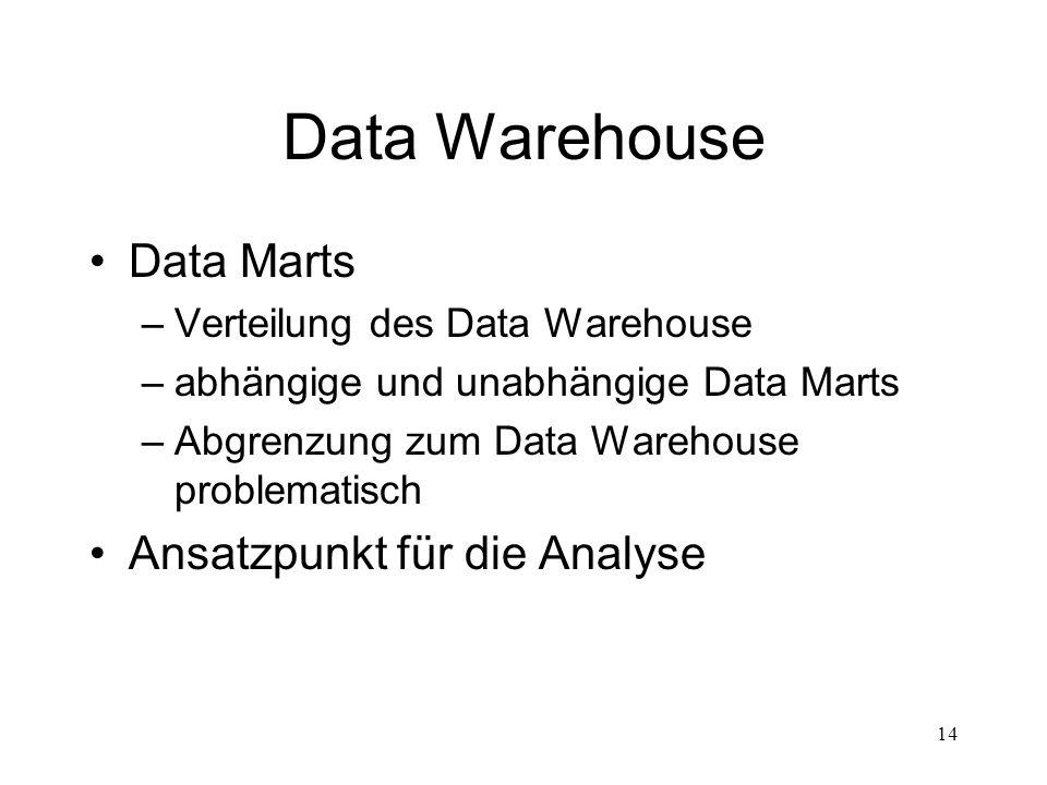 Data Warehouse Data Marts Ansatzpunkt für die Analyse