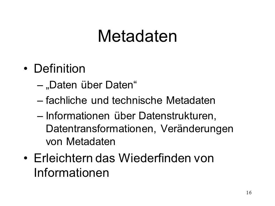 Metadaten Definition Erleichtern das Wiederfinden von Informationen