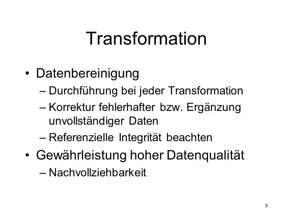 Transformation Datenbereinigung Gewährleistung hoher Datenqualität