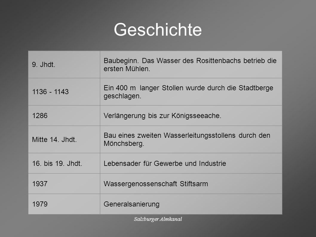 Geschichte 9. Jhdt. Baubeginn. Das Wasser des Rosittenbachs betrieb die ersten Mühlen. 1136 - 1143.
