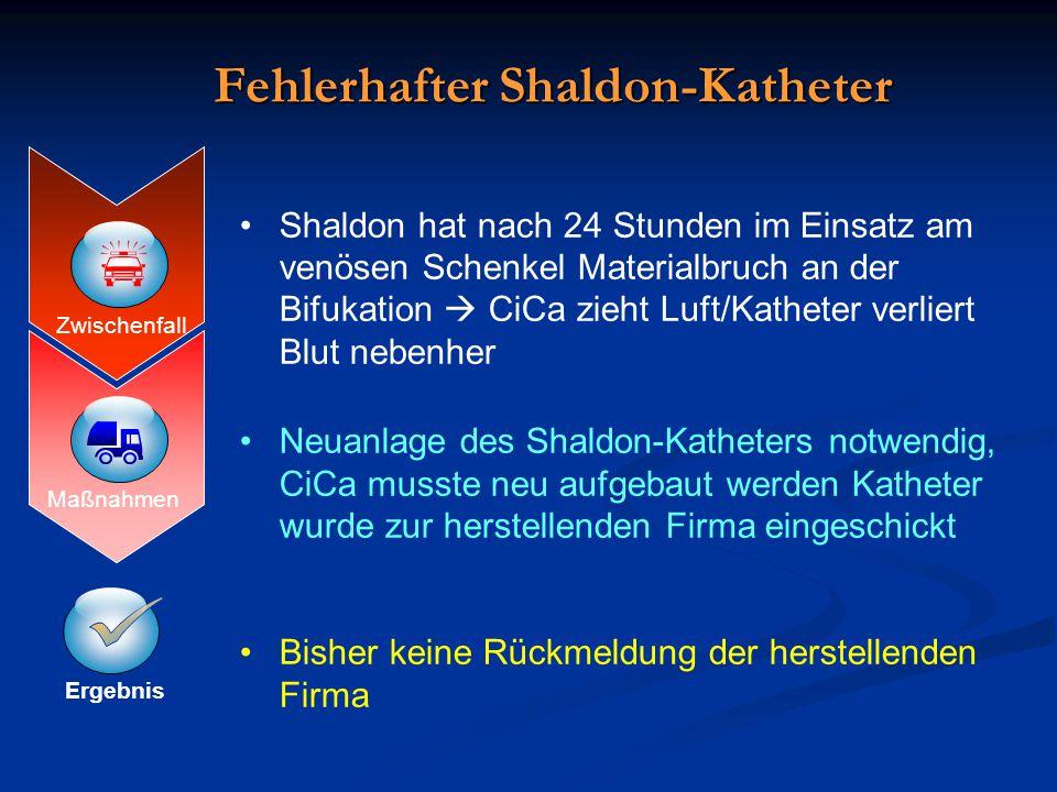 Fehlerhafter Shaldon-Katheter
