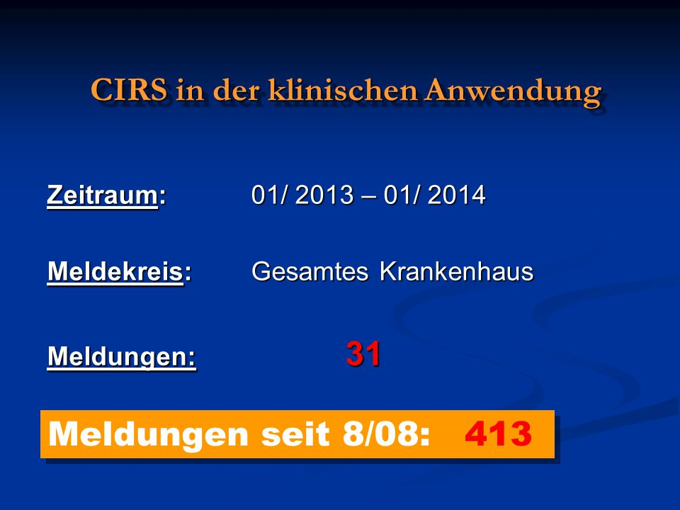 CIRS in der klinischen Anwendung