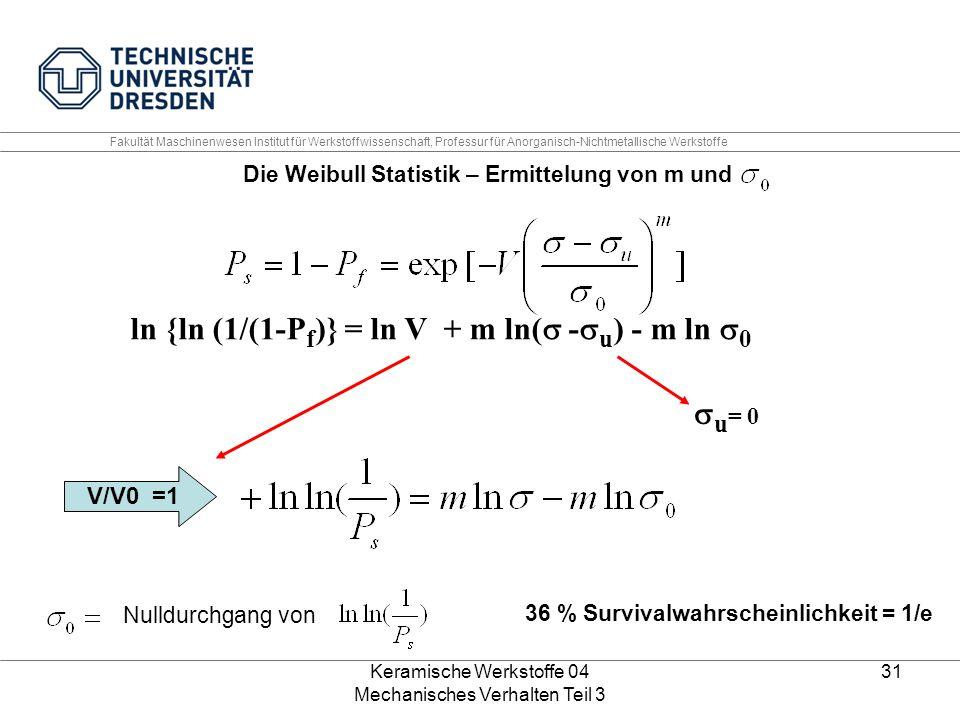 Die Weibull Statistik – Ermittelung von m und
