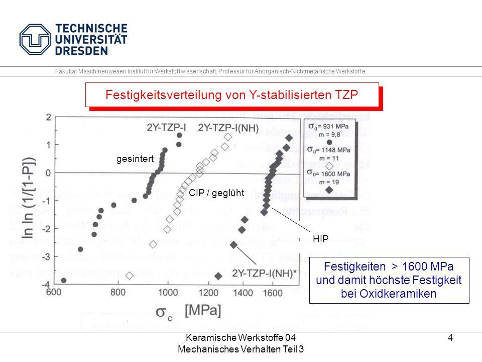 Festigkeitsverteilung von Y-stabilisierten TZP