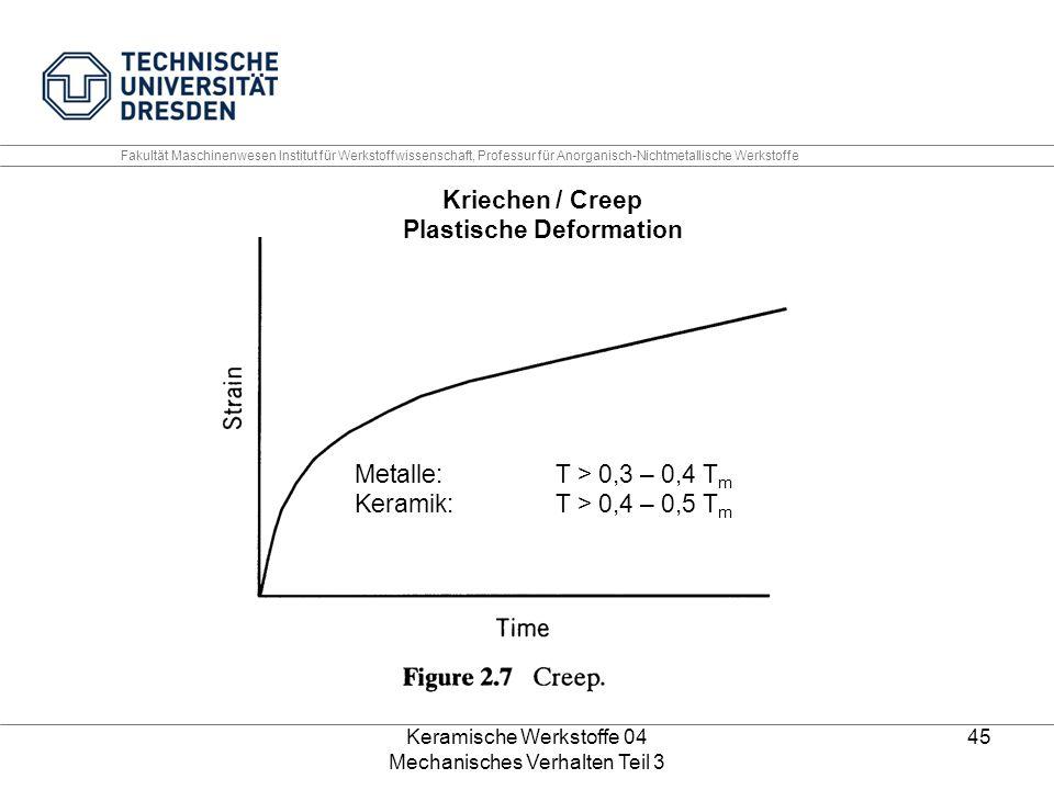 Plastische Deformation