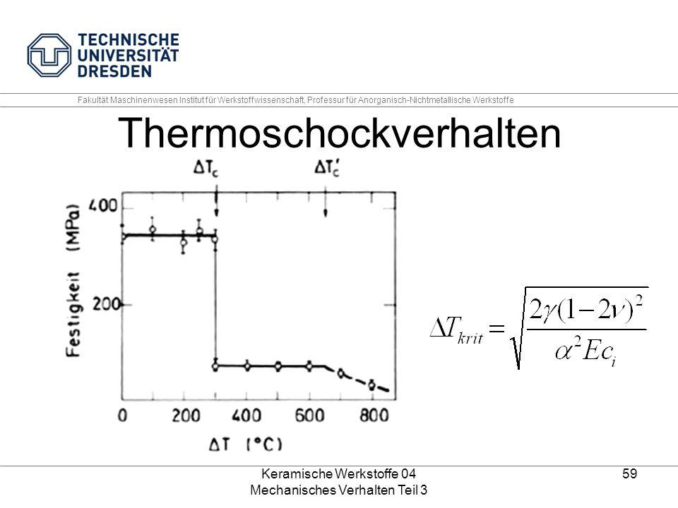 Thermoschockverhalten