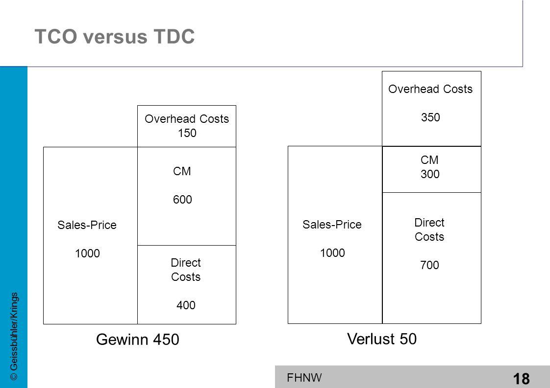 TCO versus TDC Gewinn 450 Verlust 50 Overhead Costs 350 Overhead Costs