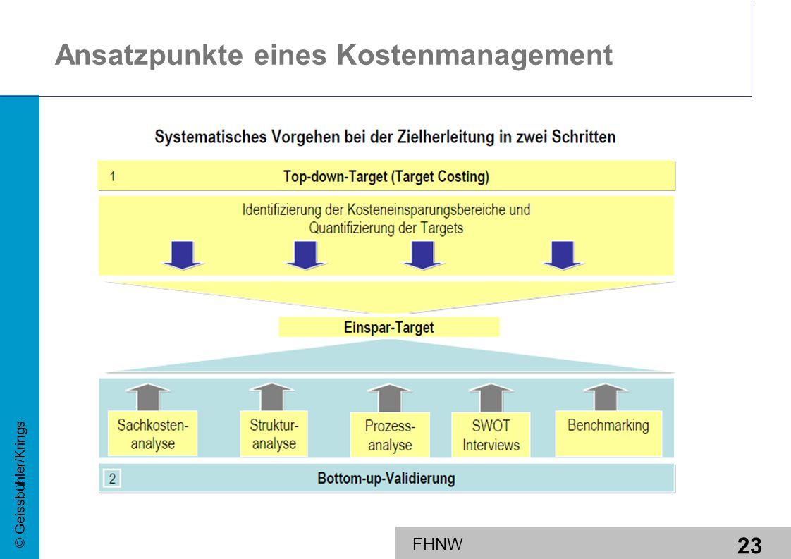 Ansatzpunkte eines Kostenmanagement