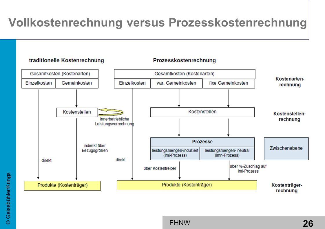 Vollkostenrechnung versus Prozesskostenrechnung
