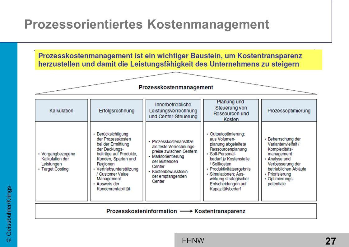 Prozessorientiertes Kostenmanagement