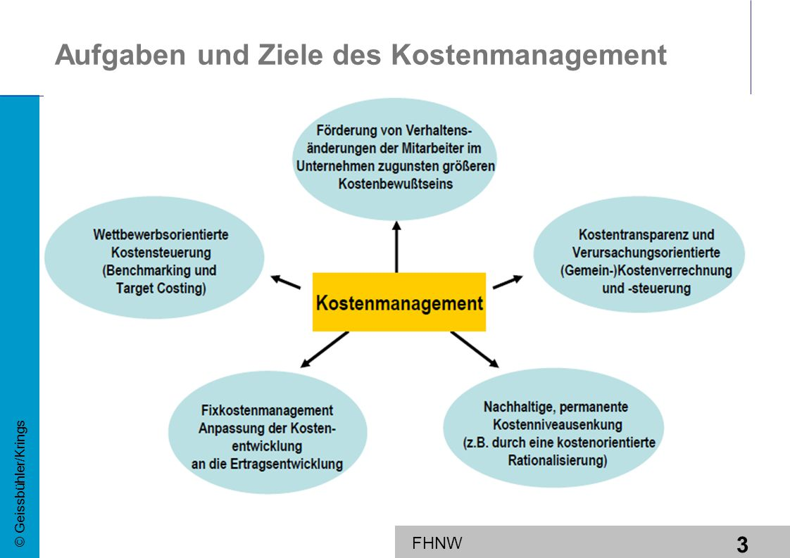 Aufgaben und Ziele des Kostenmanagement