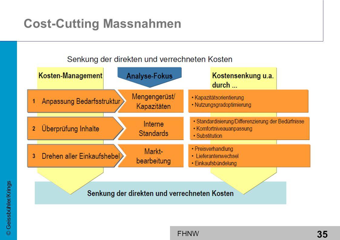 Cost-Cutting Massnahmen
