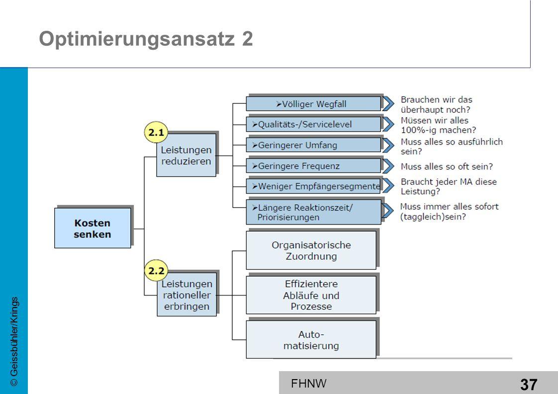 Optimierungsansatz 2