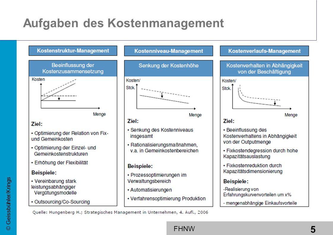 Aufgaben des Kostenmanagement