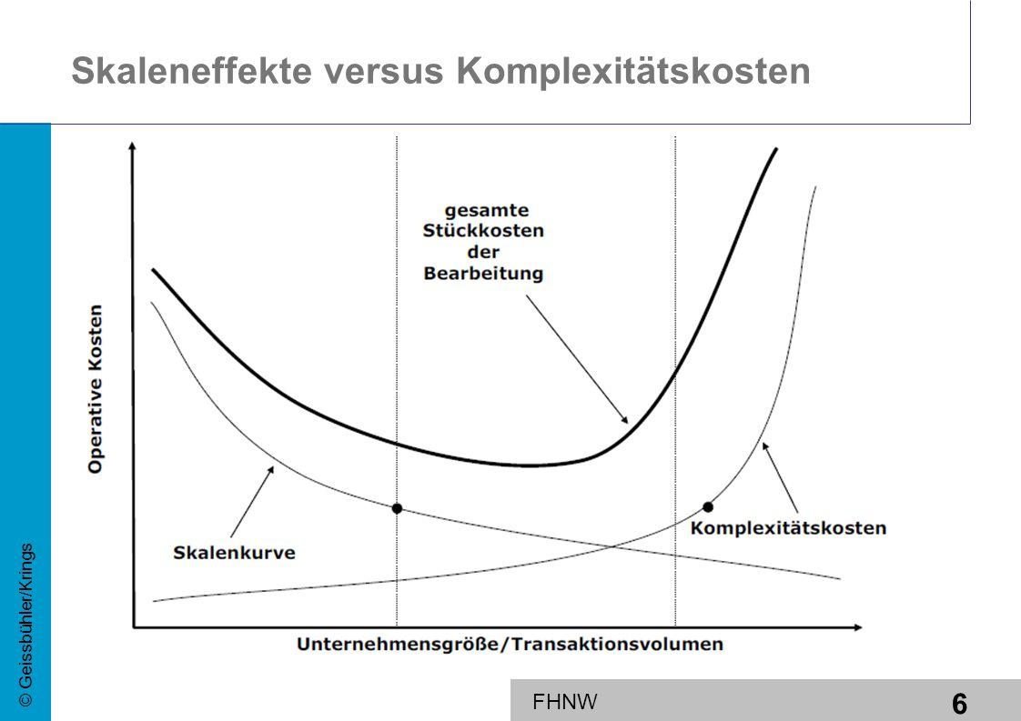 Skaleneffekte versus Komplexitätskosten