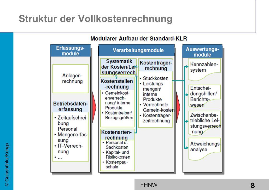 Struktur der Vollkostenrechnung