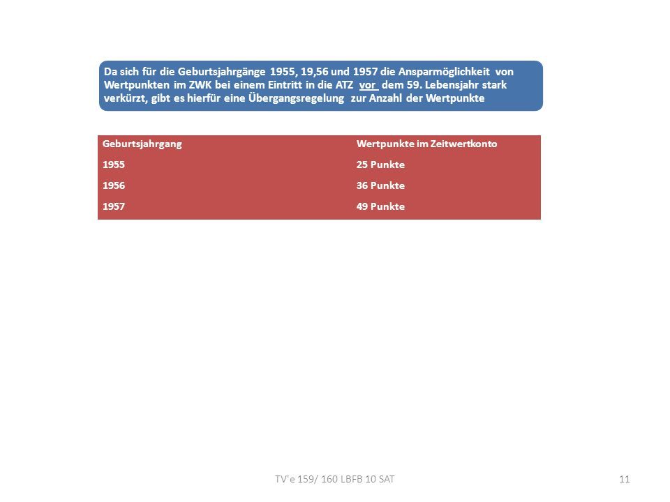 Da sich für die Geburtsjahrgänge 1955, 19,56 und 1957 die Ansparmöglichkeit von Wertpunkten im ZWK bei einem Eintritt in die ATZ vor dem 59. Lebensjahr stark verkürzt, gibt es hierfür eine Übergangsregelung zur Anzahl der Wertpunkte