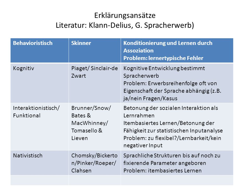 Erklärungsansätze Literatur: Klann-Delius, G. Spracherwerb)
