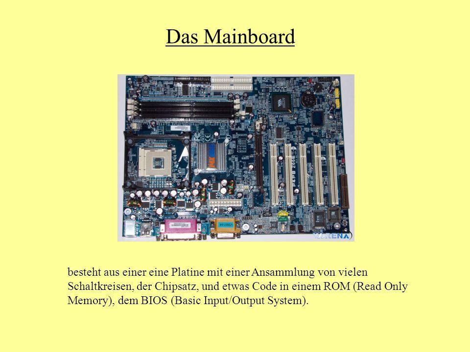 Das Mainboard