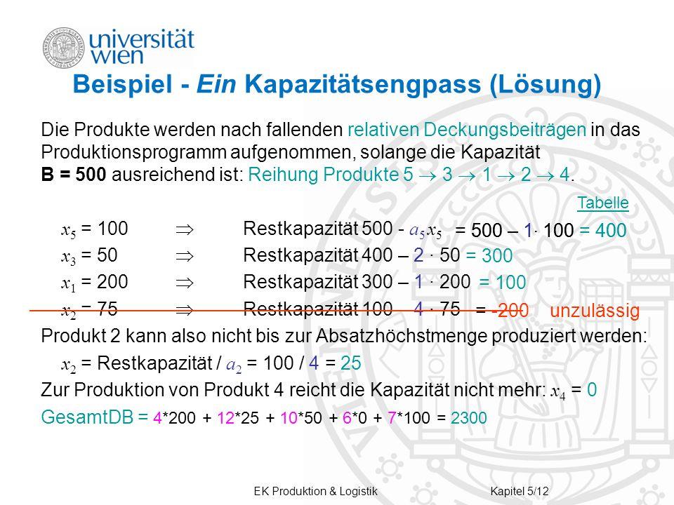 Beispiel - Ein Kapazitätsengpass (Lösung)