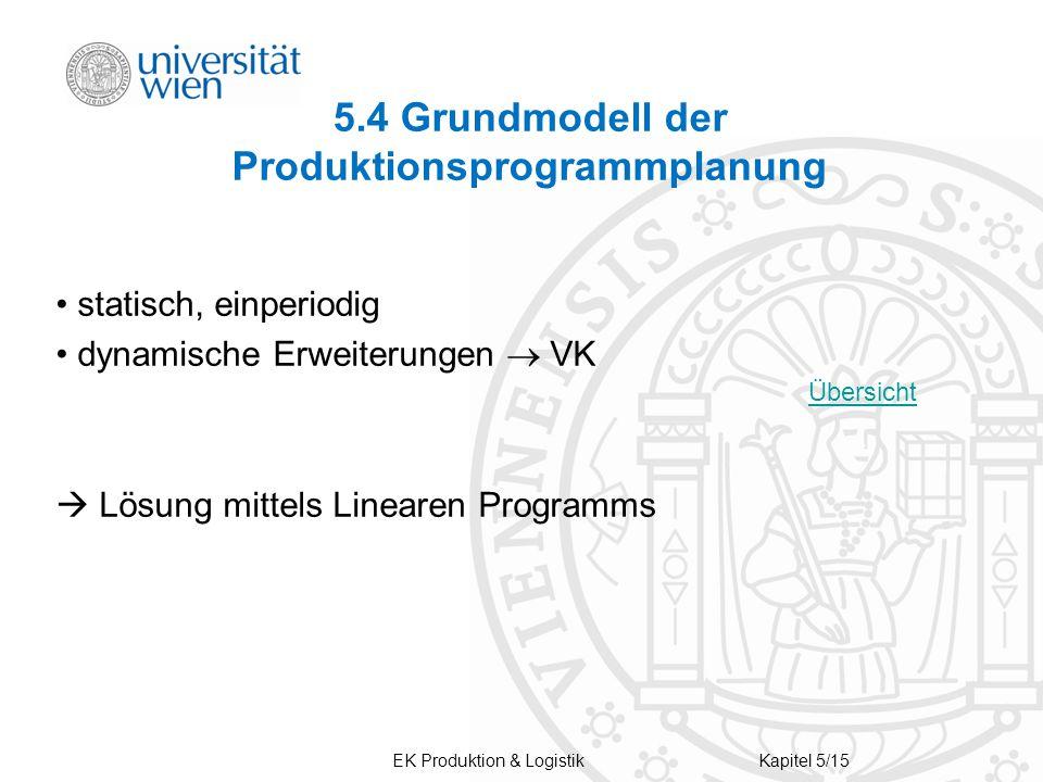 5.4 Grundmodell der Produktionsprogrammplanung