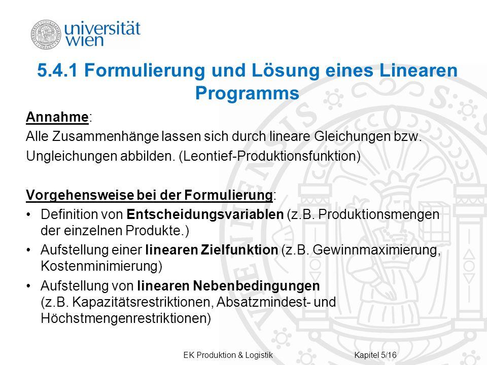 5.4.1 Formulierung und Lösung eines Linearen Programms