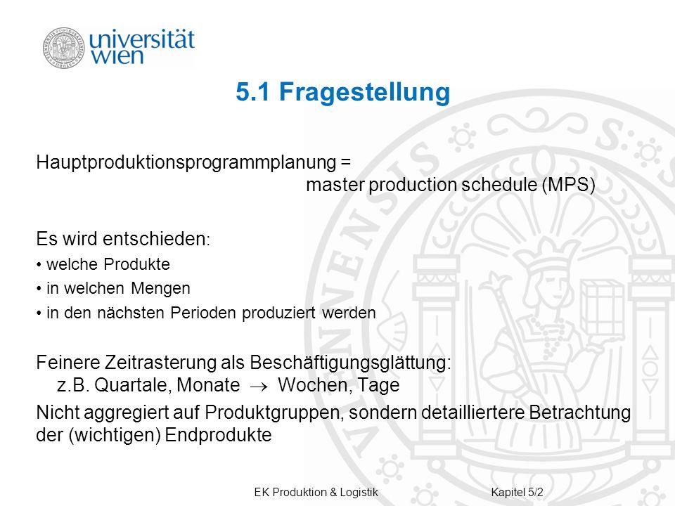 5.1 Fragestellung Hauptproduktionsprogrammplanung = master production schedule (MPS) Es wird entschieden: