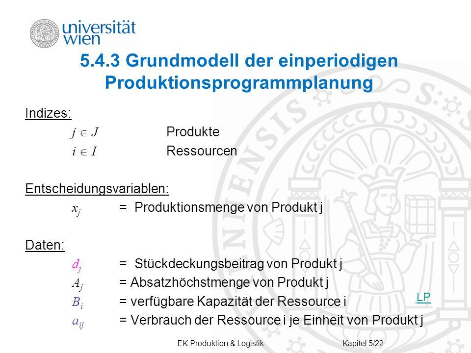 5.4.3 Grundmodell der einperiodigen Produktionsprogrammplanung