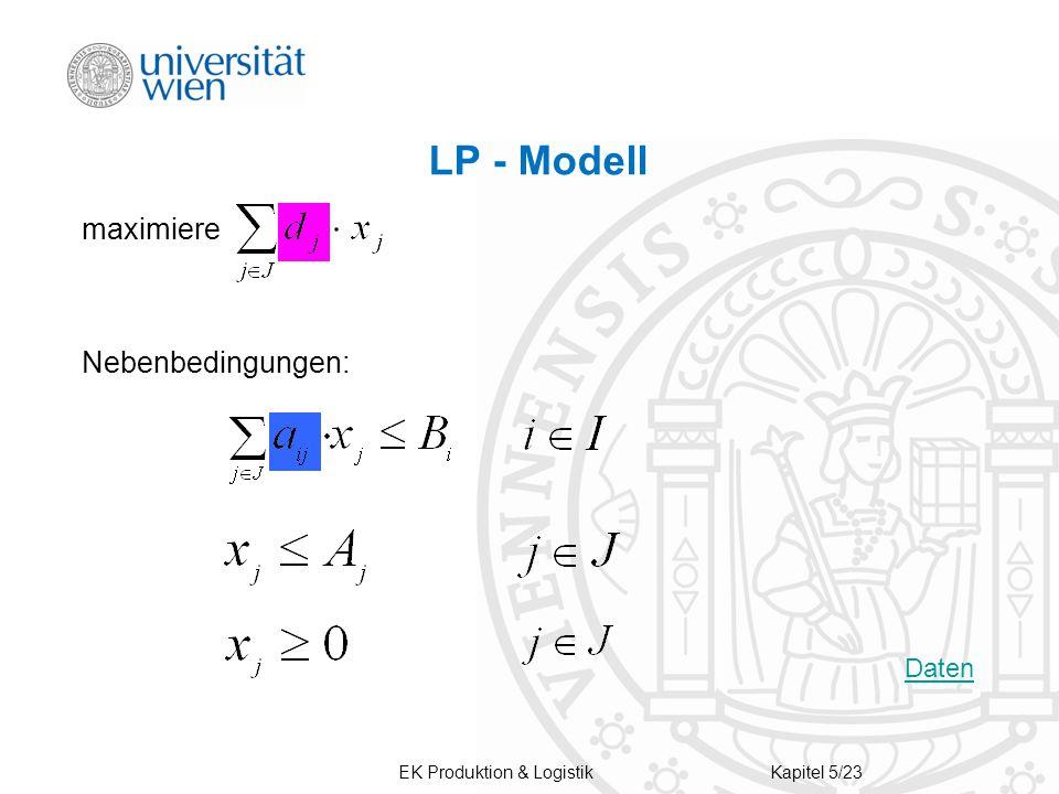LP - Modell maximiere Nebenbedingungen: Daten EK Produktion & Logistik