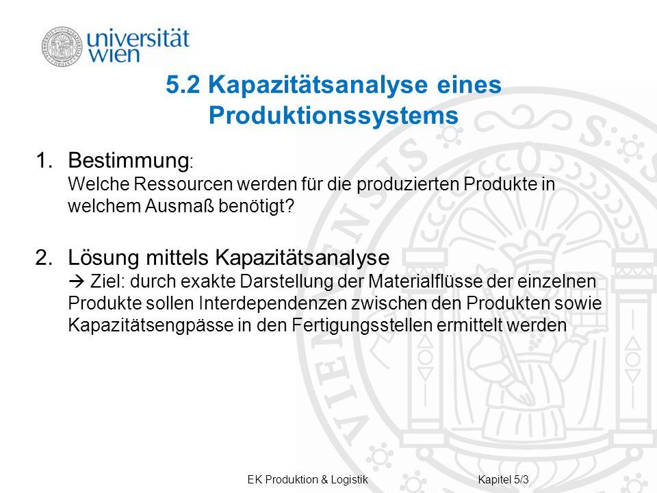 5.2 Kapazitätsanalyse eines Produktionssystems