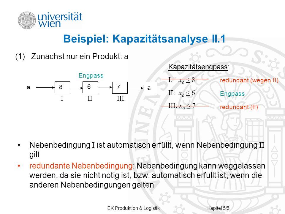 Beispiel: Kapazitätsanalyse II.1