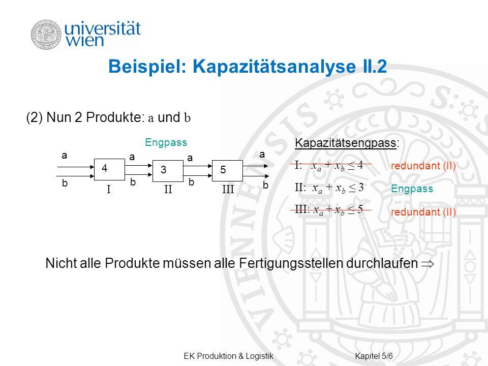 Beispiel: Kapazitätsanalyse II.2