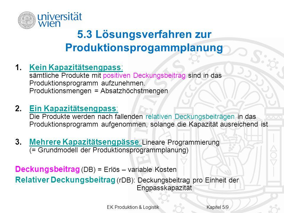 5.3 Lösungsverfahren zur Produktionsprogammplanung