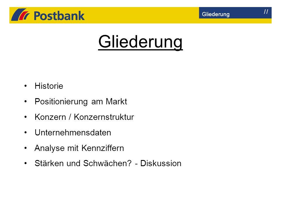 Gliederung Historie Positionierung am Markt Konzern / Konzernstruktur